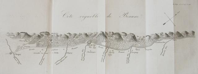 Côte vignoble de beaune, par Morelot, in Statistique oenologique..., 1825